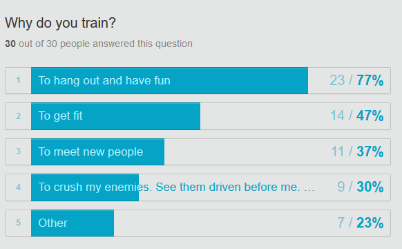 why_do_you_train